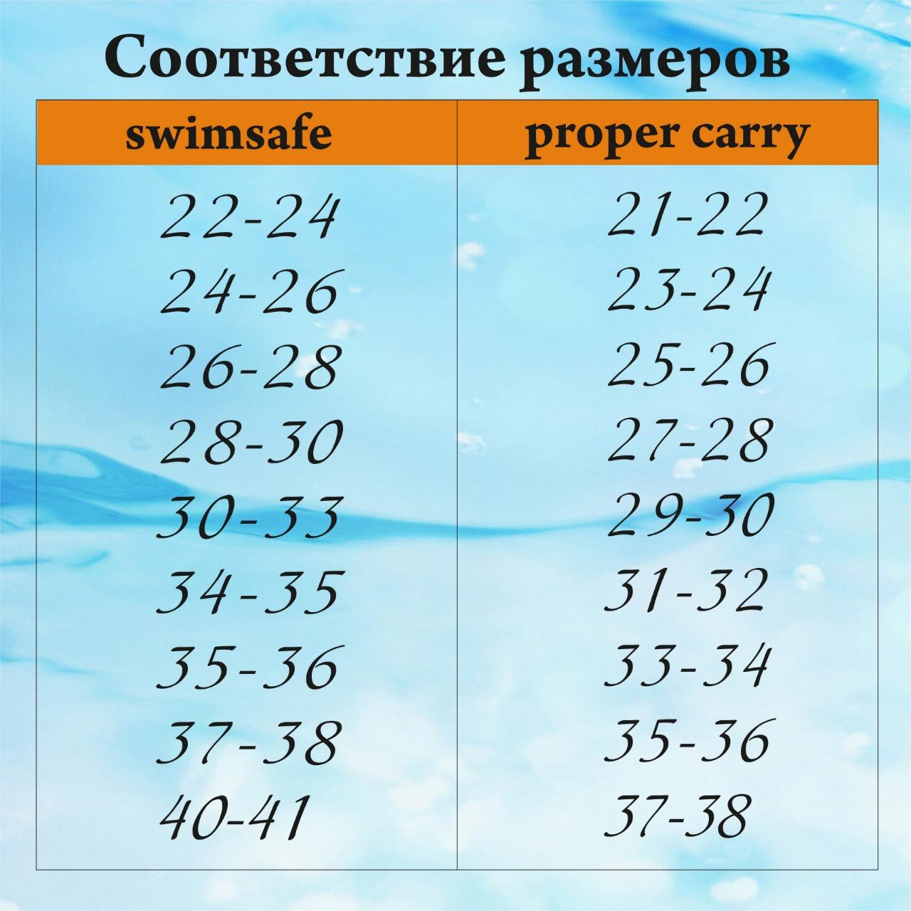 Ласты для грудничкового плавания ProperCarry зеленые 23-24, - фото 6